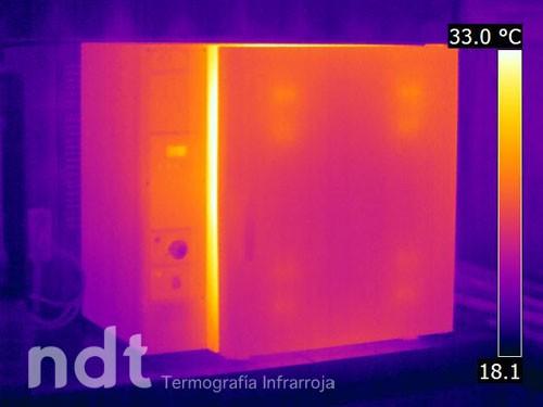 Perdidas de calor en horno